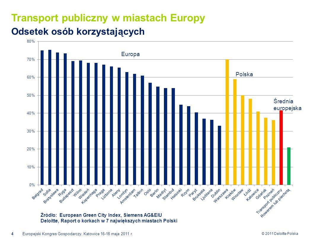 © 2011 Deloitte Polska Transport publiczny w miastach Europy Odsetek osób korzystających 4Europejski Kongres Gospodarczy, Katowice 16-18 maja 2011 r.