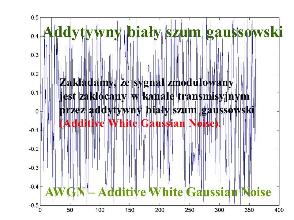 Zakładamy, że sygnał zmodulowany jest zakłócany w kanale transmisyjnym przez addytywny biały szum gaussowski (Additive White Gaussian Noise). AWGN – A