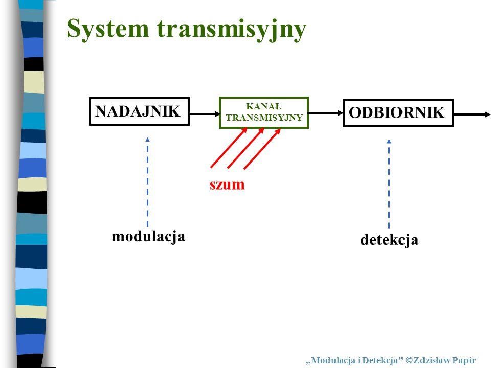 """System transmisyjny ODBIORNIK KANAŁ TRANSMISYJNY szum NADAJNIK modulacja detekcja """"Modulacja i Detekcja""""  Zdzisław Papir"""