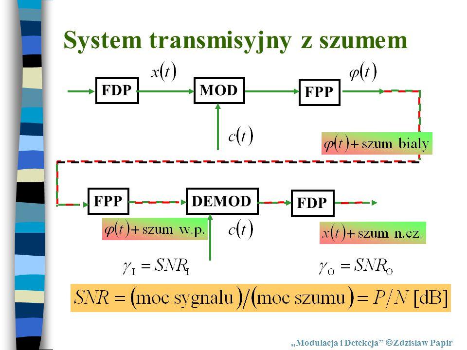"""System transmisyjny z szumem FDPMOD FPP DEMOD FDP """"Modulacja i Detekcja""""  Zdzisław Papir"""