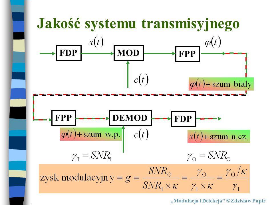 """Jakość systemu transmisyjnego """"Modulacja i Detekcja""""  Zdzisław Papir FDPMOD FPP DEMOD FDP"""