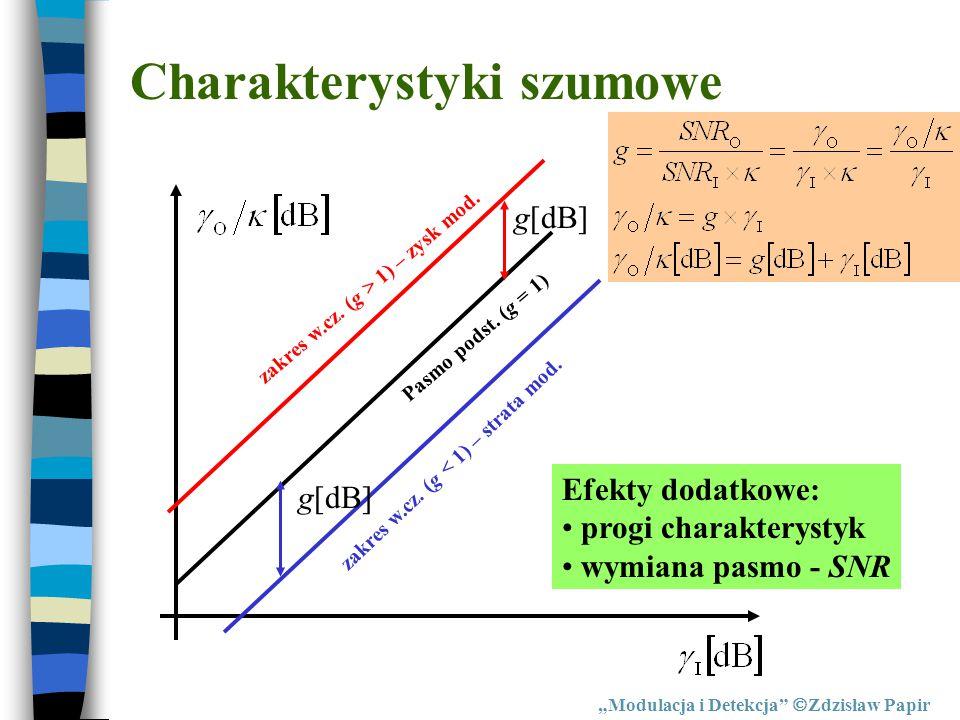 Charakterystyki szumowe Pasmo podst. (g = 1) zakres w.cz. (g > 1) – zysk mod. zakres w.cz. (g < 1) – strata mod. g[dB] Efekty dodatkowe: progi charakt
