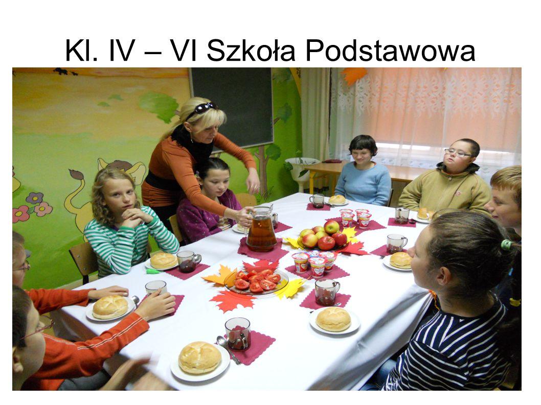 Kl. IV – VI Szkoła Podstawowa