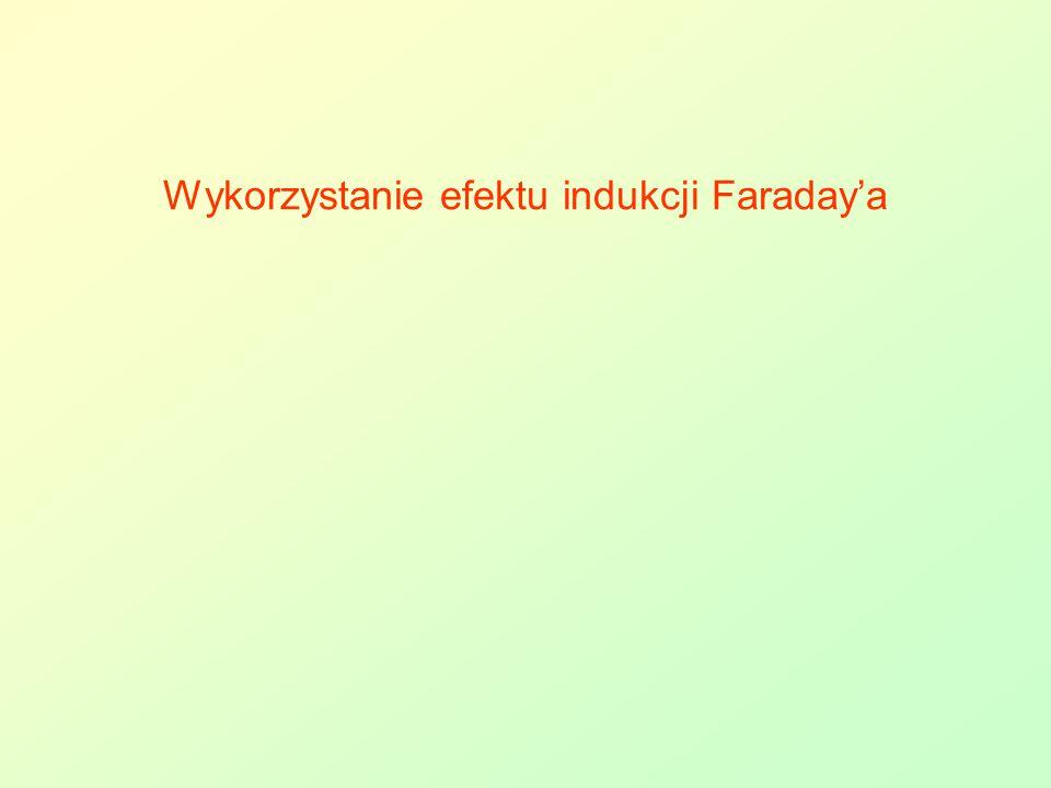 Wykorzystanie efektu indukcji Faraday'a