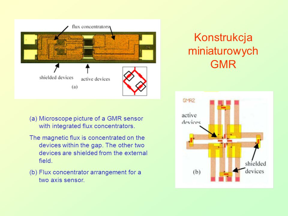 Nuclear Magnetic Rezonas NMR
