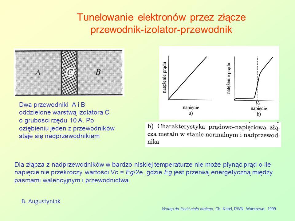 Tunelowanie elektronów przez złącze przewodnik-izolator-przewodnik B. Augustyniak Dwa przewodniki A i B oddzielone warstwą izolatora C o grubości rzęd