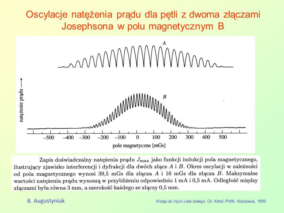 Oscylacje natężenia prądu dla pętli z dwoma złączami Josephsona w polu magnetycznym B B. Augustyniak Wstęp do fizyki ciała stałego; Ch. Kittel, PWN, W