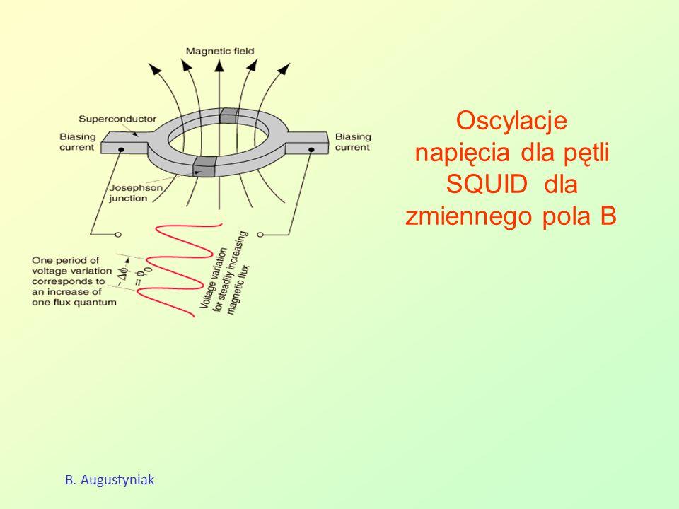 Oscylacje napięcia dla pętli SQUID dla zmiennego pola B B. Augustyniak