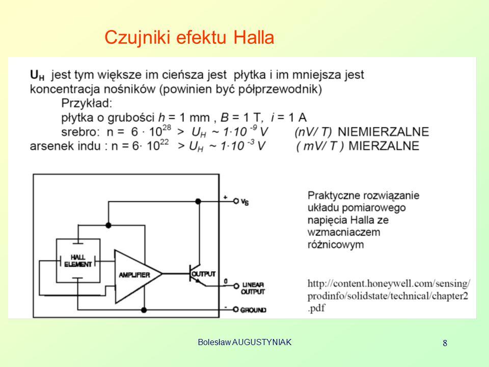 Bolesław AUGUSTYNIAK 8 Czujniki efektu Halla