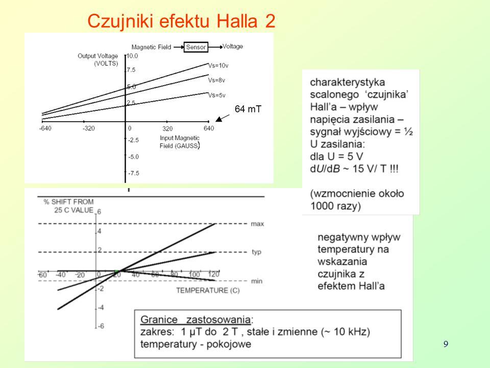 Bolesław AUGUSTYNIAK 9 Czujniki efektu Halla 2