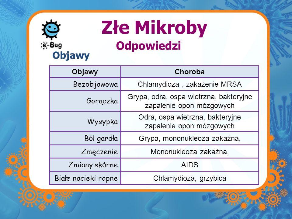 Złe Mikroby Objawy Choroba Bezobjawowa Chlamydioza, zakażenie MRSA Gorączka Grypa, odra, ospa wietrzna, bakteryjne zapalenie opon mózgowych Wysypka Od