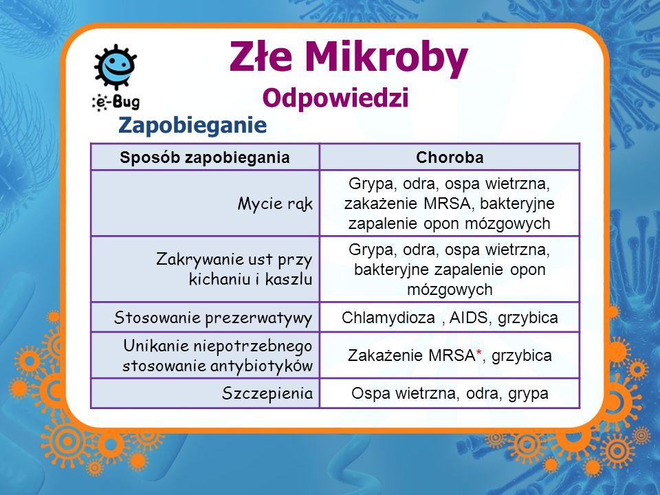 Złe Mikroby Zapobieganie Sposób zapobieganiaChoroba Mycie rąk Grypa, odra, ospa wietrzna, zakażenie MRSA, bakteryjne zapalenie opon mózgowych Zakrywan