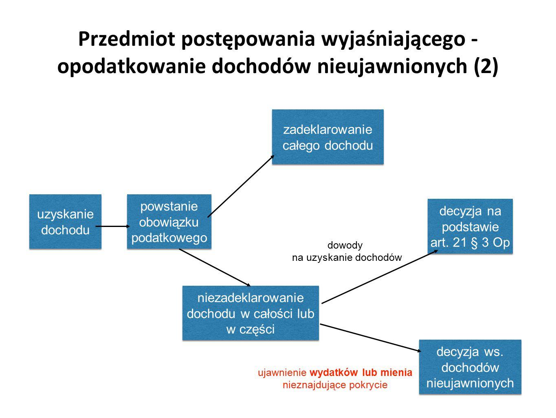 Przedmiot postępowania wyjaśniającego - opodatkowanie dochodów nieujawnionych (2) dowody na uzyskanie dochodów uzyskanie dochodu powstanie obowiązku p