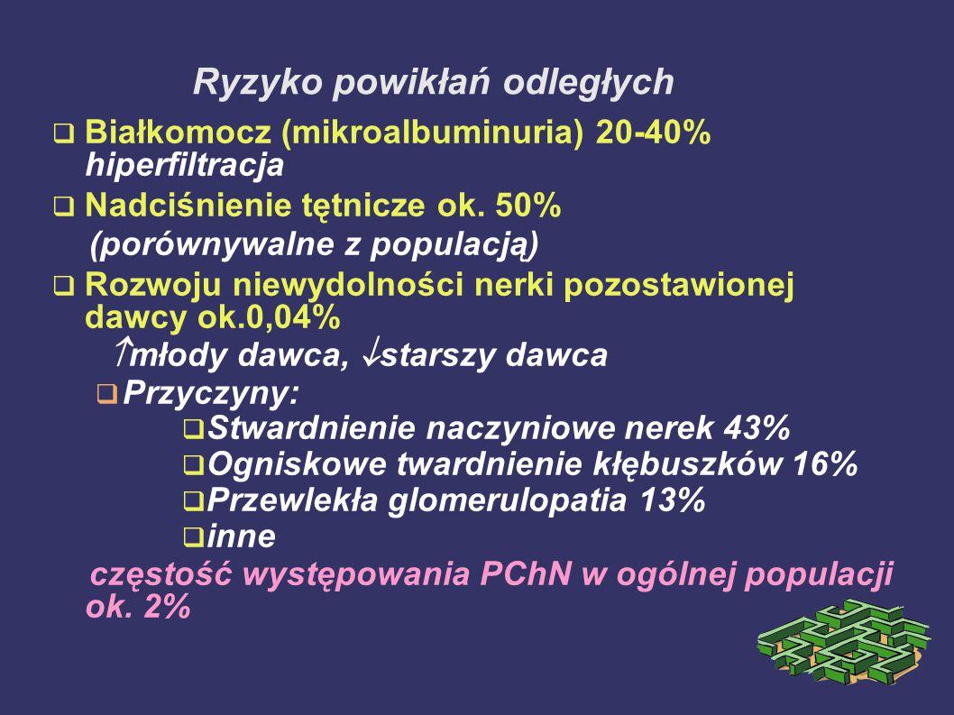 Ryzyko powikłań odległych  Białkomocz (mikroalbuminuria) 20-40% hiperfiltracja  Nadciśnienie tętnicze ok. 50% (porównywalne z populacją)  Rozwoju