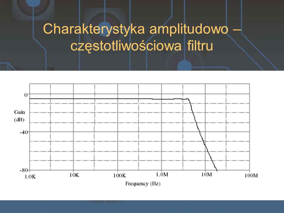 Charakterystyka amplitudowo – częstotliwościowa filtru