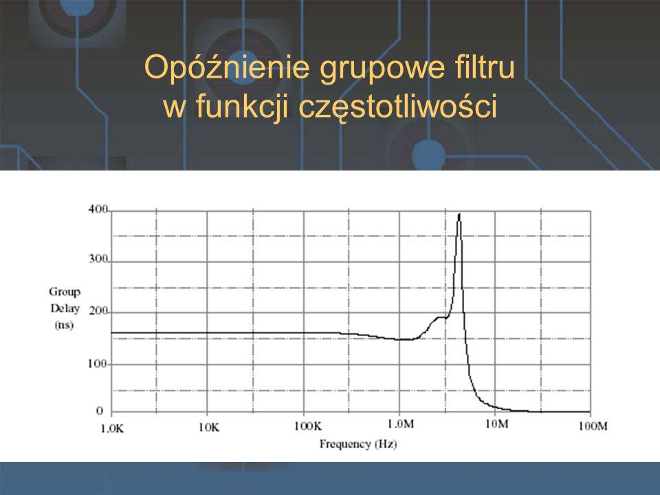 Opóźnienie grupowe filtru w funkcji częstotliwości