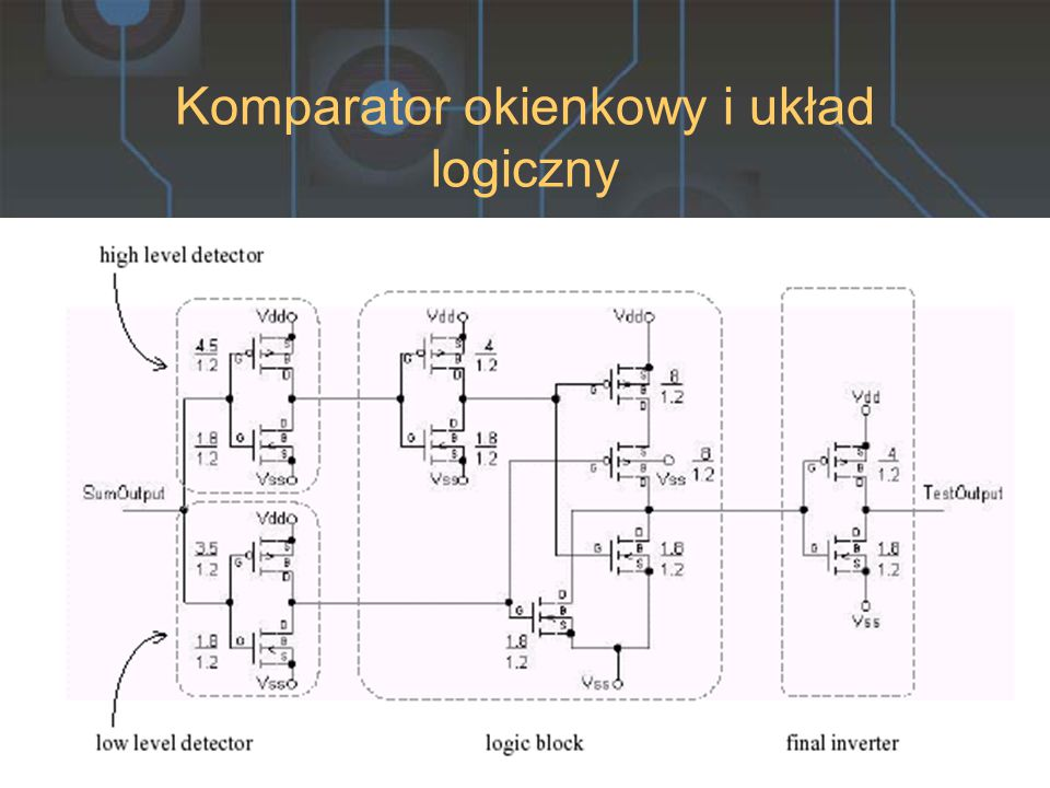 Komparator okienkowy i układ logiczny