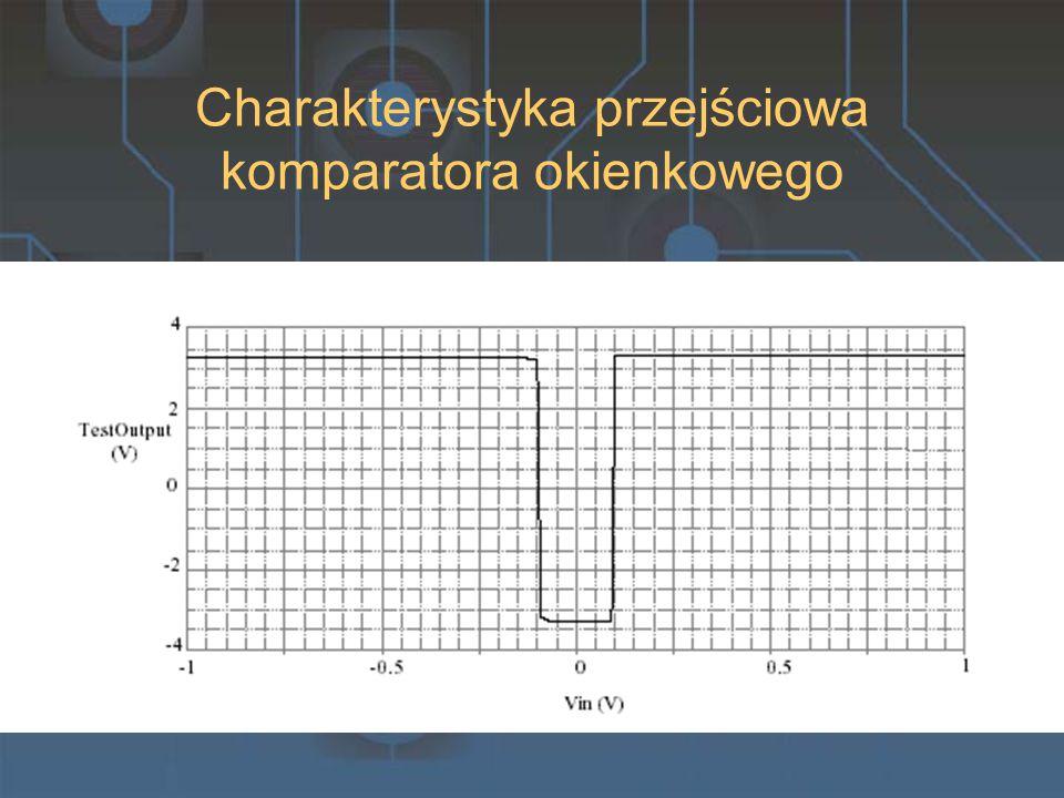Charakterystyka przejściowa komparatora okienkowego