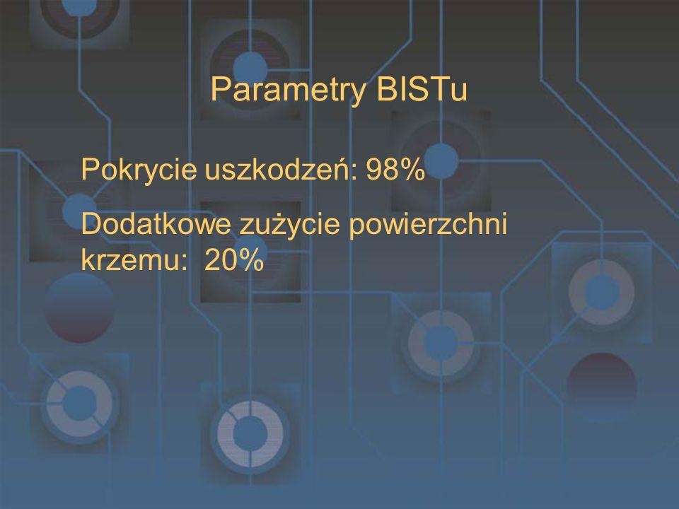 Parametry BISTu Pokrycie uszkodzeń: 98% Dodatkowe zużycie powierzchni krzemu: 20%