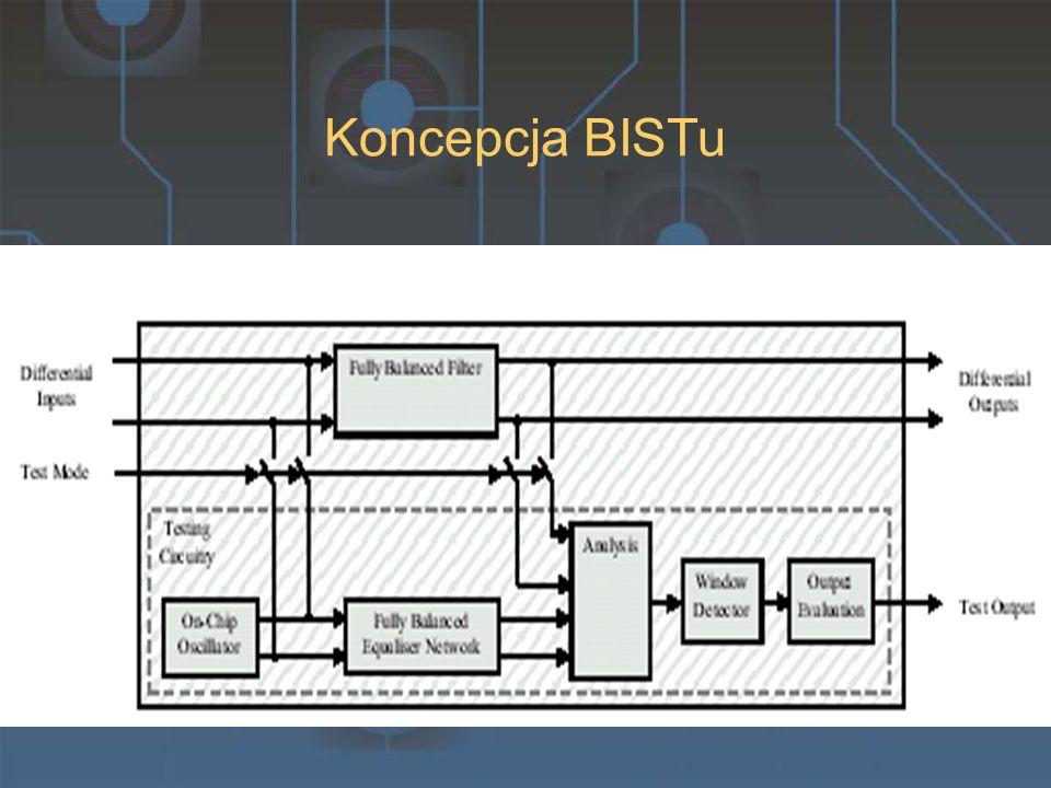 W pełni różnicowy filtr OTA-C z układem BIST
