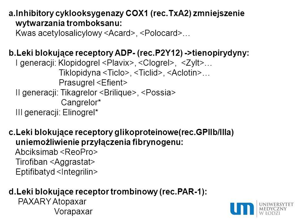 a.Inhibitory cyklooksygenazy COX1 (rec.TxA2) zmniejszenie wytwarzania tromboksanu: Kwas acetylosalicylowy, … b.Leki blokujące receptory ADP- (rec.P2Y12) ->tienopirydyny: I generacji: Klopidogrel,, … Tiklopidyna,, … Prasugrel II generacji: Tikagrelor, Cangrelor* III generacji: Elinogrel* c.Leki blokujące receptory glikoproteinowe(rec.GPIIb/IIIa) uniemożliwienie przyłączenia fibrynogenu: Abciksimab Tirofiban Eptifibatyd d.Leki blokujące receptor trombinowy (rec.PAR-1): PAXARY Atopaxar Vorapaxar