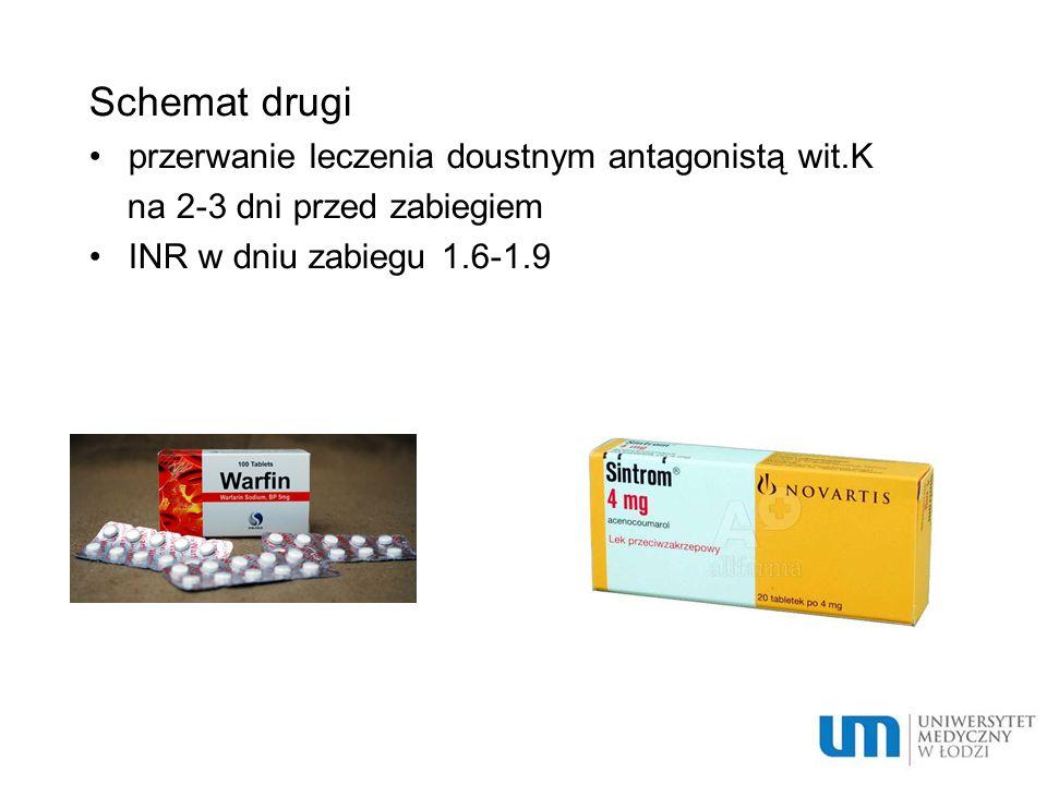 Schemat drugi przerwanie leczenia doustnym antagonistą wit.K na 2-3 dni przed zabiegiem INR w dniu zabiegu 1.6-1.9