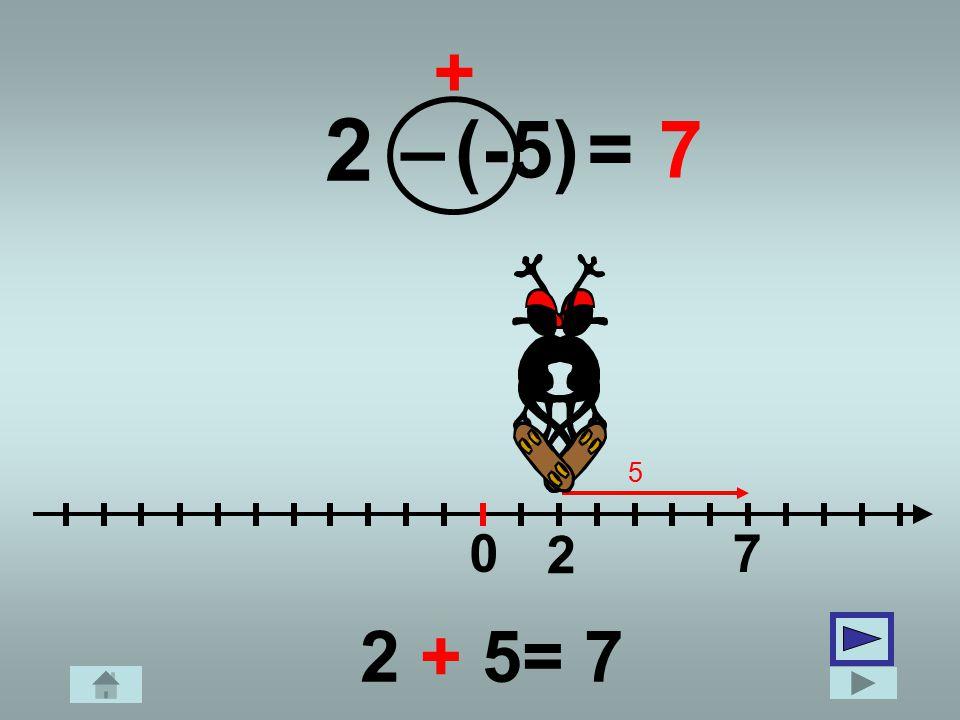 2 0 –(-5)=7 2 7 5 2 + 5= 7 +
