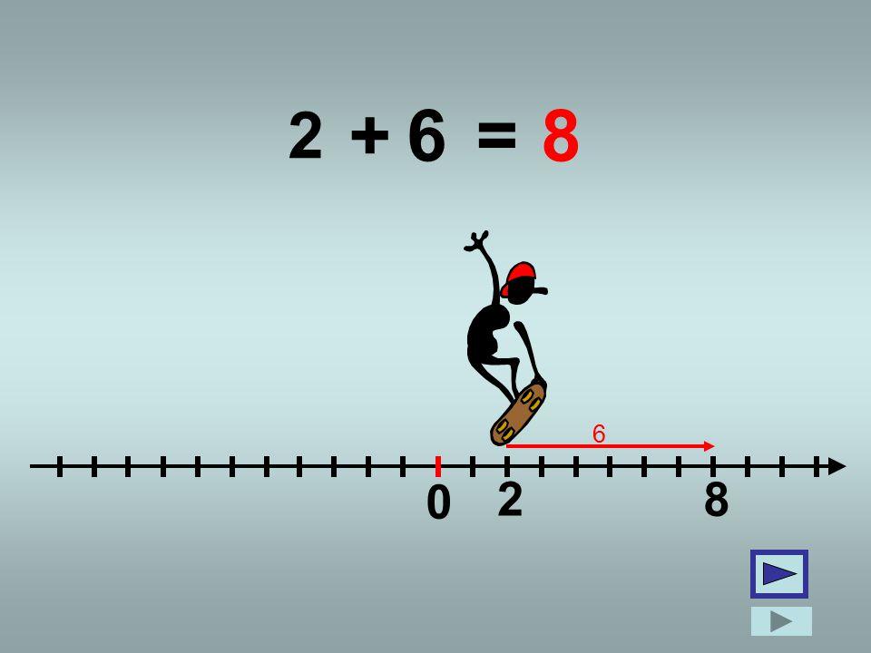 -2 0 + (-7) =-9 -2 -9 7