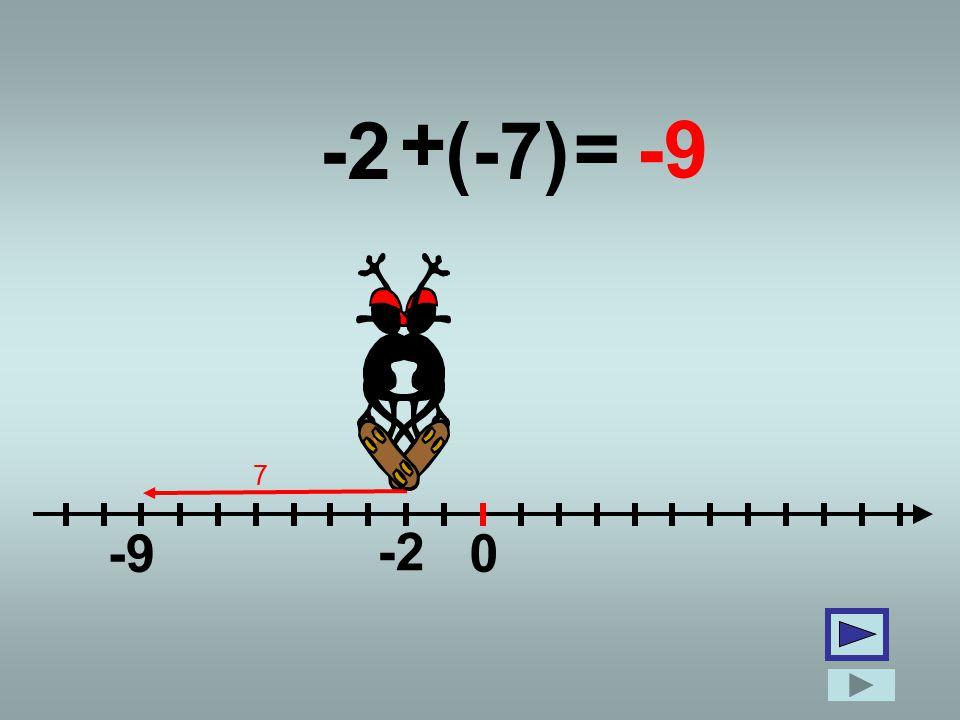 15 (-3)·(-5)= Iloczyn (iloraz) dwu liczb o tych samych znakach jest liczbą dodatnią.
