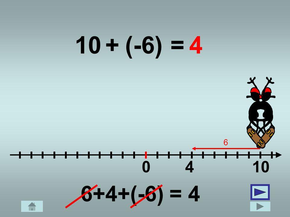 10 0 +(-6)=4 10 4 6 6+4+(-6)= 4