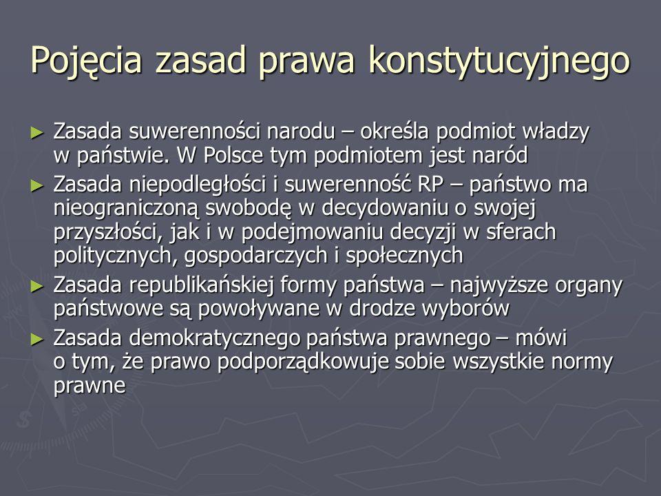 Pojęcia zasad prawa konstytucyjnego ► Zasada suwerenności narodu – określa podmiot władzy w państwie. W Polsce tym podmiotem jest naród ► Zasada niepo