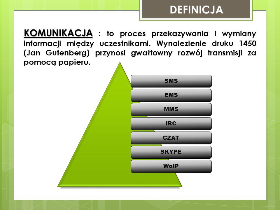 DEFINICJA KOMUNIKACJA KOMUNIKACJA : to proces przekazywania i wymiany informacji między uczestnikami.