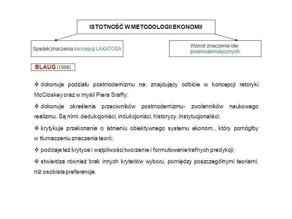 SHIELA DOW (1997) Według DOW istnieje spór:  PRZESZŁOŚĆ: spór dedukcjonizmu i indukcjonizmu;  TERAŹNIEJSZOSĆ: metametodologicznym stanowiskiem normatywnym, a opisowym.