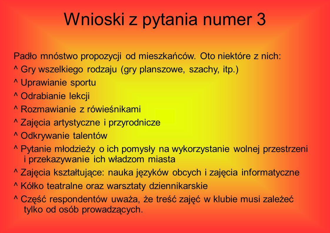 Wnioski z pytania numer 3 Padło mnóstwo propozycji od mieszkańców. Oto niektóre z nich: ^ Gry wszelkiego rodzaju (gry planszowe, szachy, itp.) ^ Upraw