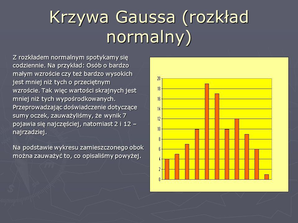 Krzywa Gaussa (rozkład normalny) Z rozkładem normalnym spotykamy się codziennie.