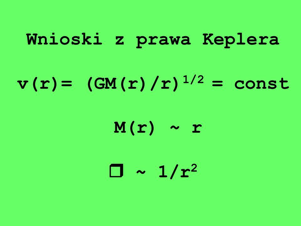 Wnioski z prawa Keplera v(r)= (GM(r)/r) 1/2 = const M(r) ~ r  ~ 1/r 2