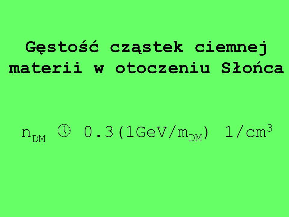 Gęstość cząstek ciemnej materii w otoczeniu Słońca n DM  0.3(1GeV/m DM ) 1/cm 3