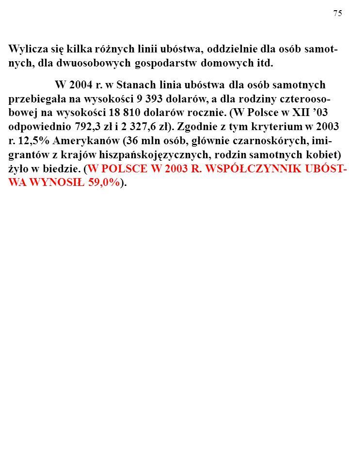 74 WSPÓŁCZYNNIK UBÓSTWA WSPÓŁCZYNNIK UBÓSTWA (ang.