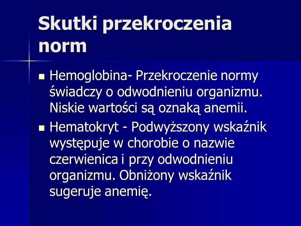Skutki przekroczenia norm Hemoglobina- Przekroczenie normy świadczy o odwodnieniu organizmu. Niskie wartości są oznaką anemii. Hemoglobina- Przekrocze