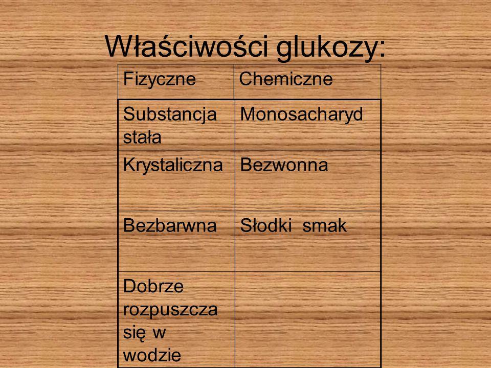 Właściwości glukozy: Substancja stała Monosacharyd KrystalicznaBezwonna BezbarwnaSłodki smak Dobrze rozpuszcza się w wodzie FizyczneChemiczne