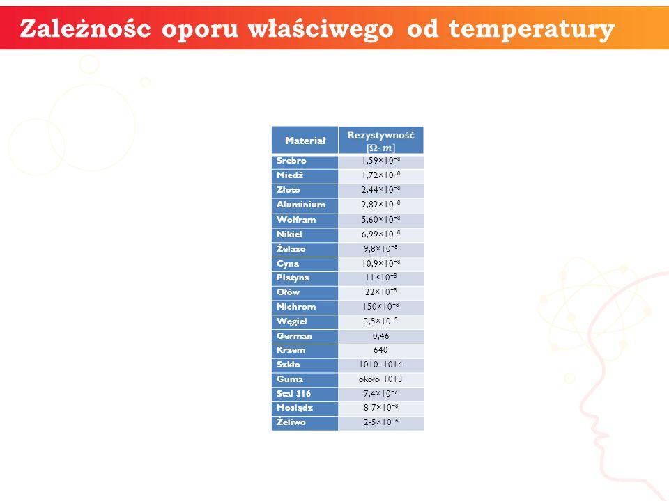 informatyka + 10 Zależnośc oporu właściwego od temperatury Materiał Srebro1,59×10 − 8 Miedź1,72×10 − 8 Złoto2,44×10 − 8 Aluminium2,82×10 − 8 Wolfram5,