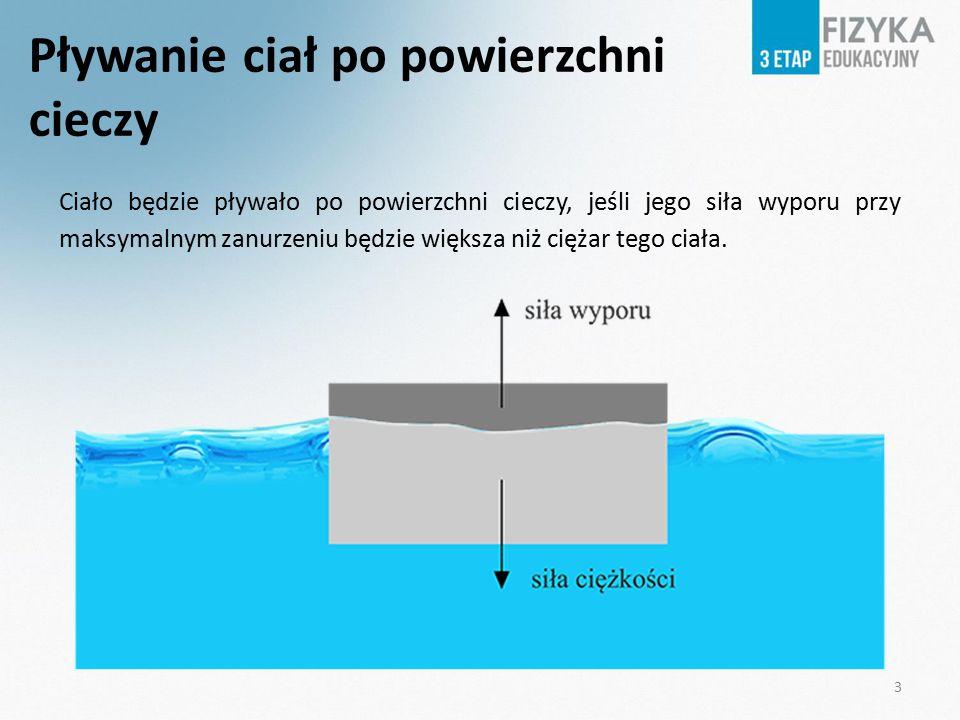 Pływanie ciał po powierzchni cieczy Ciało będzie pływało po powierzchni cieczy, jeśli jego siła wyporu przy maksymalnym zanurzeniu będzie większa niż