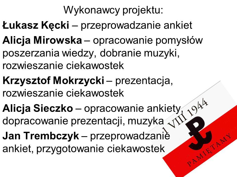 Wykonawcy projektu: Łukasz Kęcki – przeprowadzanie ankiet Alicja Mirowska – opracowanie pomysłów poszerzania wiedzy, dobranie muzyki, rozwieszanie cie