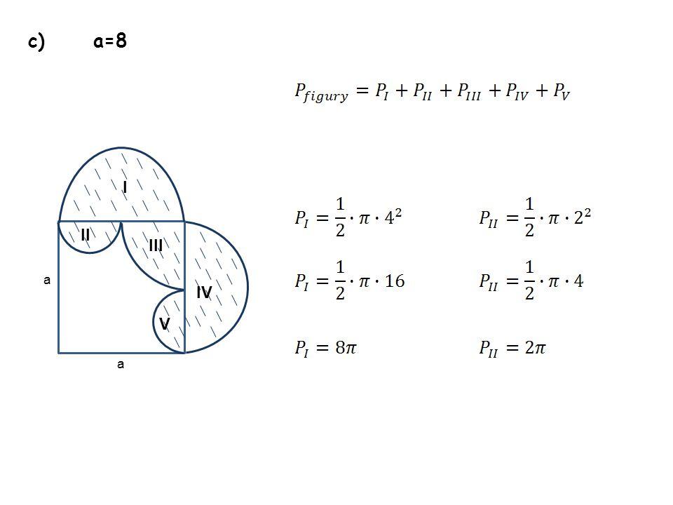 c) a=8 a a I II III IV V