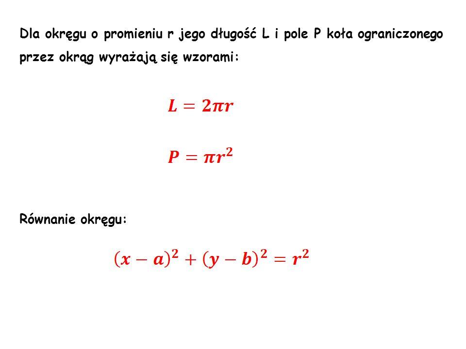 Dla okręgu o promieniu r jego długość L i pole P koła ograniczonego przez okrąg wyrażają się wzorami: Równanie okręgu:
