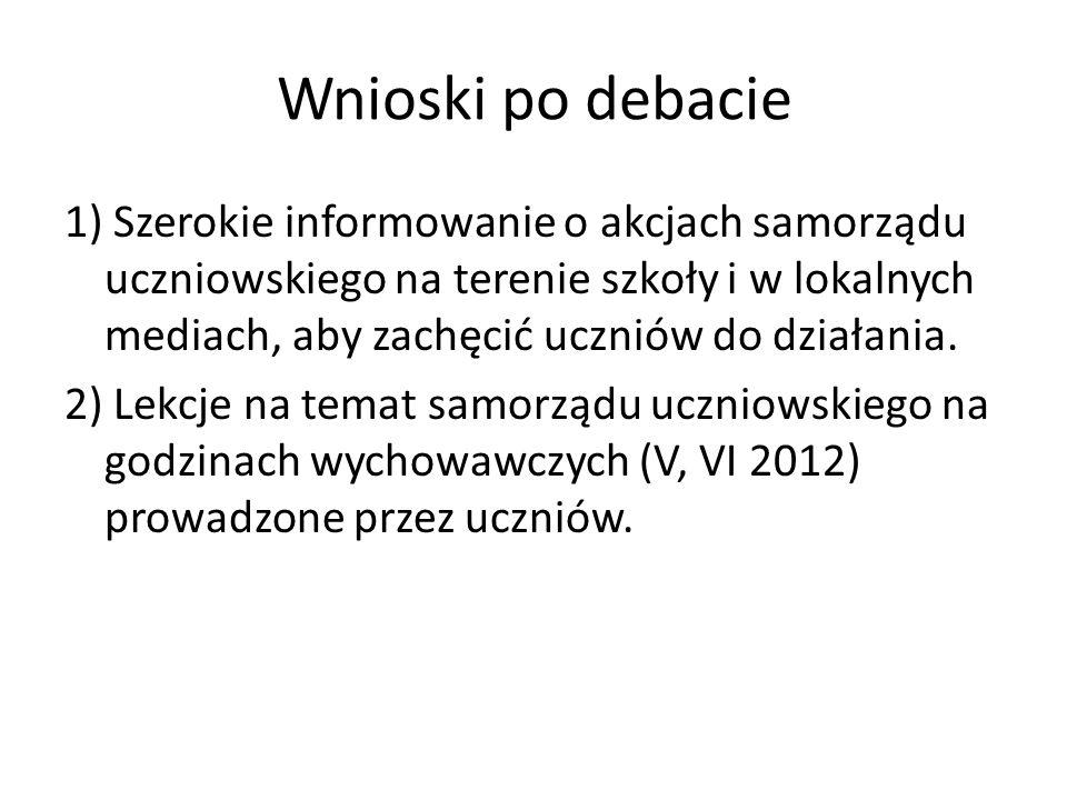 Wnioski po debacie 1) Szerokie informowanie o akcjach samorządu uczniowskiego na terenie szkoły i w lokalnych mediach, aby zachęcić uczniów do działania.