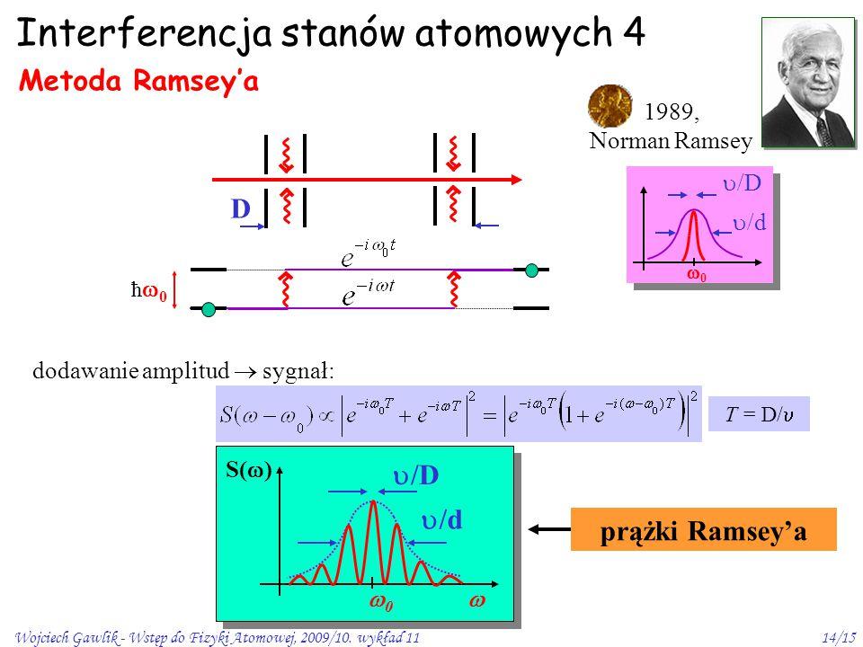 Wojciech Gawlik - Wstęp do Fizyki Atomowej, 2009/10. wykład 1114/15 Interferencja stanów atomowych 4 Metoda Ramsey'a 1989, Norman Ramsey ħ0ħ0 dodawa