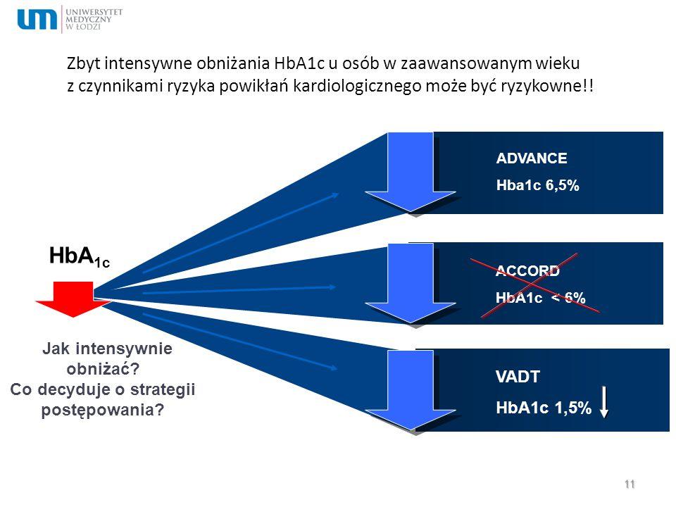ACCORD HbA1c < 6% VADT HbA1c 1,5% HbA 1c Zbyt intensywne obniżania HbA1c u osób w zaawansowanym wieku z czynnikami ryzyka powikłań kardiologicznego mo