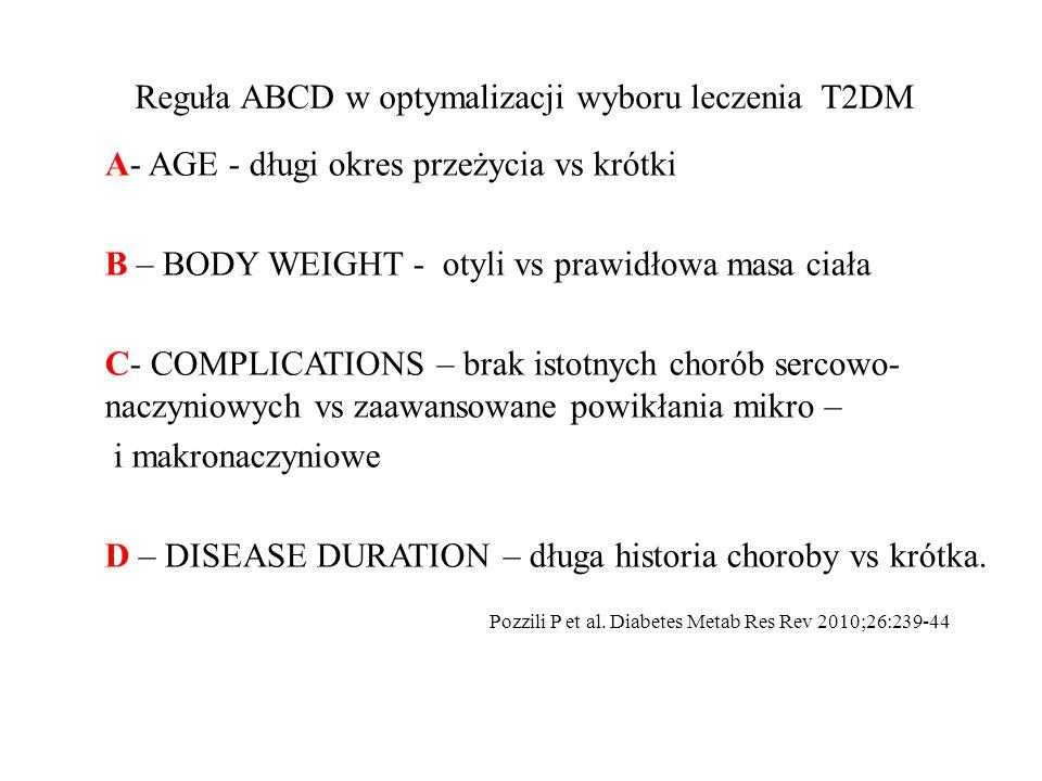 Reguła ABCD w optymalizacji wyboru leczenia T2DM A- AGE - długi okres przeżycia vs krótki B – BODY WEIGHT - otyli vs prawidłowa masa ciała C- COMPLICA
