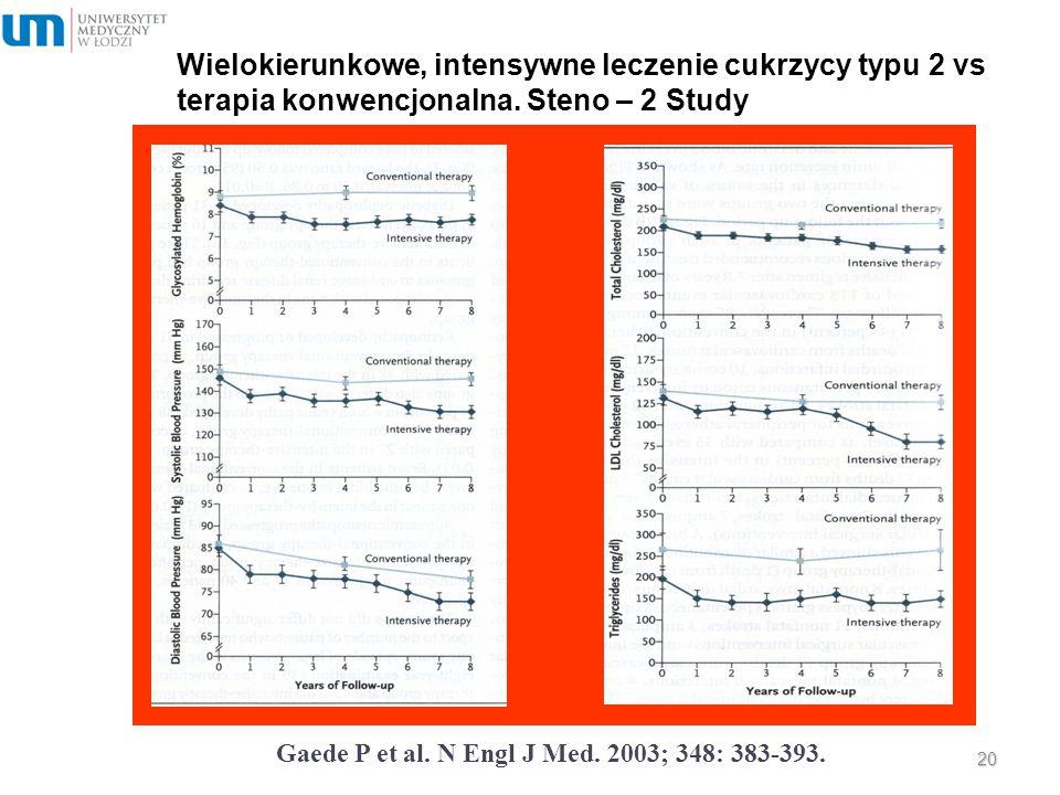 Gaede P et al. N Engl J Med. 2003; 348: 383-393. Wielokierunkowe, intensywne leczenie cukrzycy typu 2 vs terapia konwencjonalna. Steno – 2 Study 20